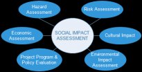 Social impact assessment - Wikipedia